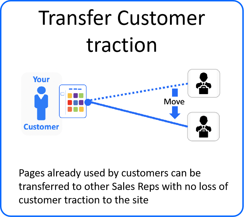Transfer Customer traction