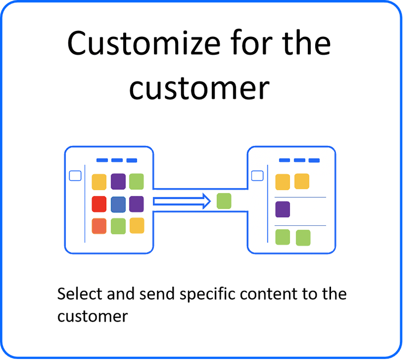 Customize for your customer
