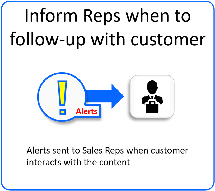 Inform Reps when you follow-up with your customer