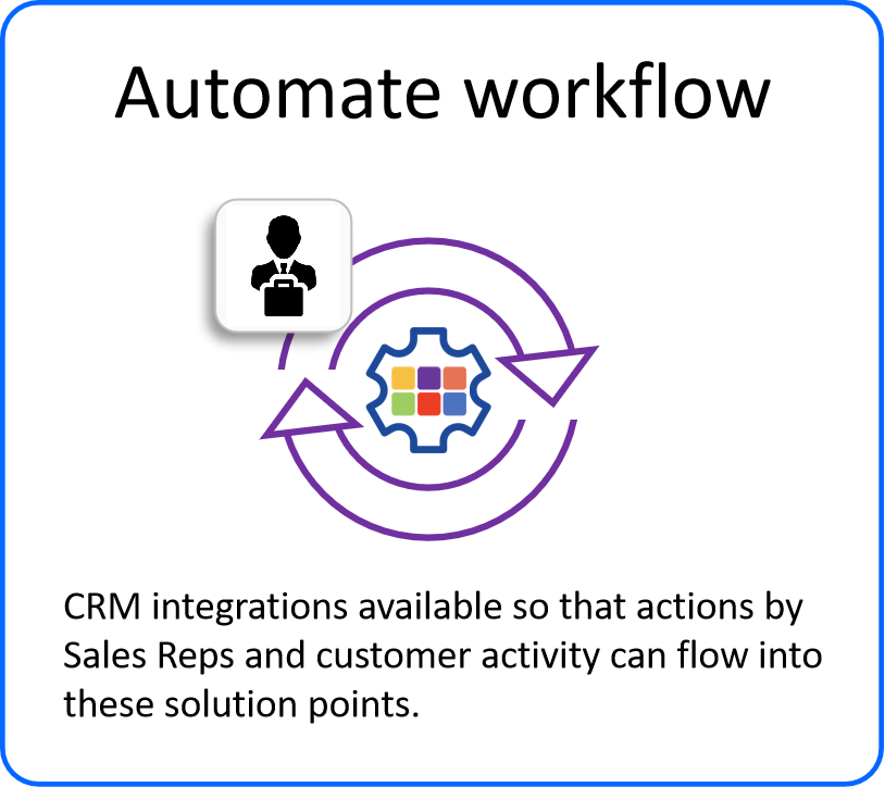 Automate workflow