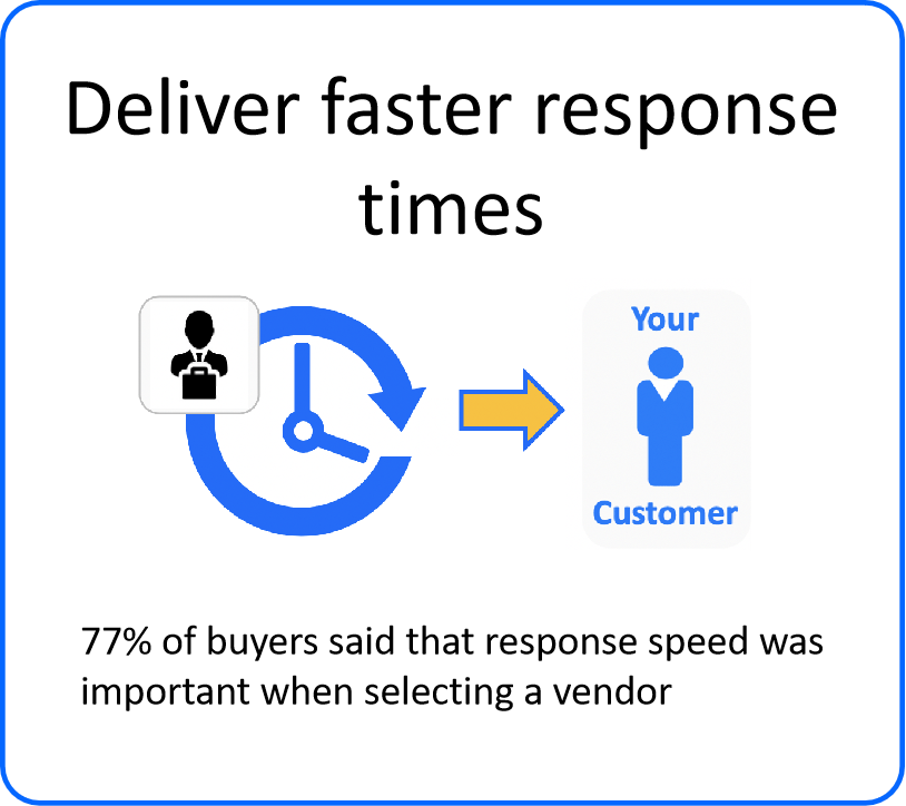 Deliver faster response times